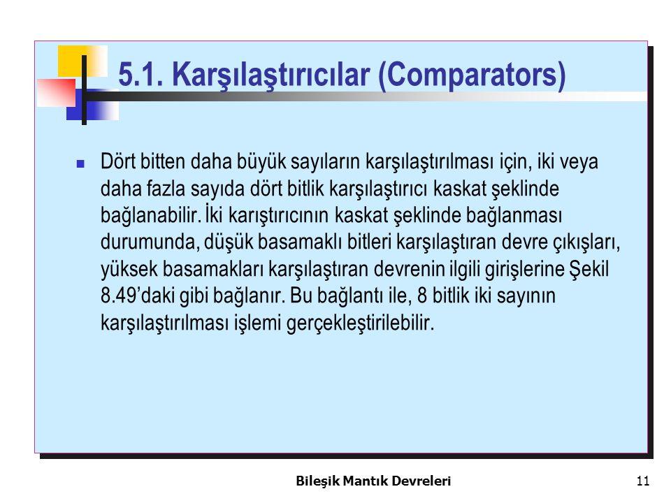 Bileşik Mantık Devreleri 11 5.1. Karşılaştırıcılar (Comparators) Dört bitten daha büyük sayıların karşılaştırılması için, iki veya daha fazla sayıda d