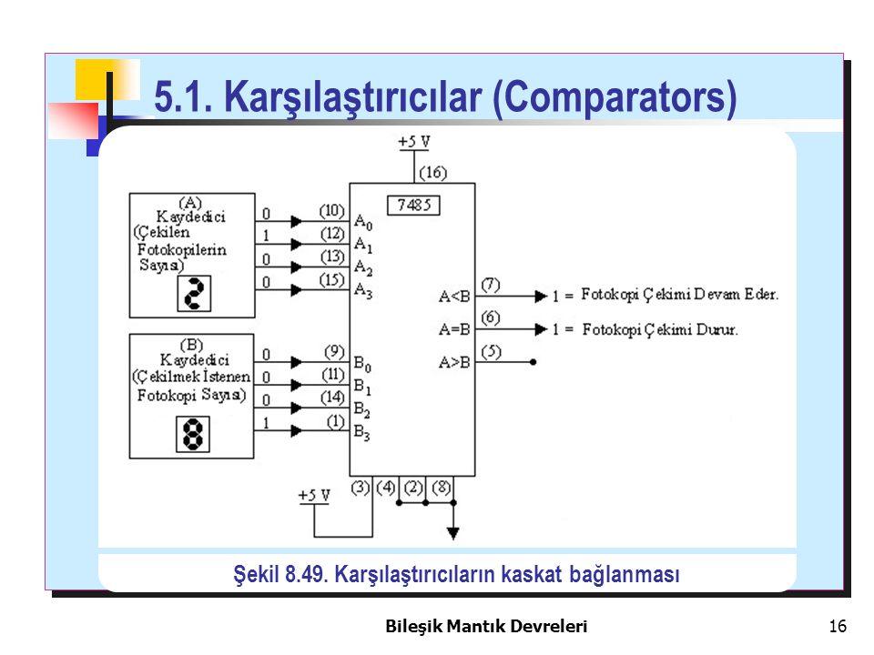 Bileşik Mantık Devreleri 16 5.1. Karşılaştırıcılar (Comparators) Şekil 8.49. Karşılaştırıcıların kaskat bağlanması