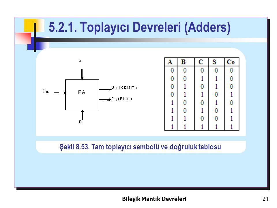 Bileşik Mantık Devreleri 24 Şekil 8.53. Tam toplayıcı sembolü ve doğruluk tablosu 5.2.1. Toplayıcı Devreleri (Adders)