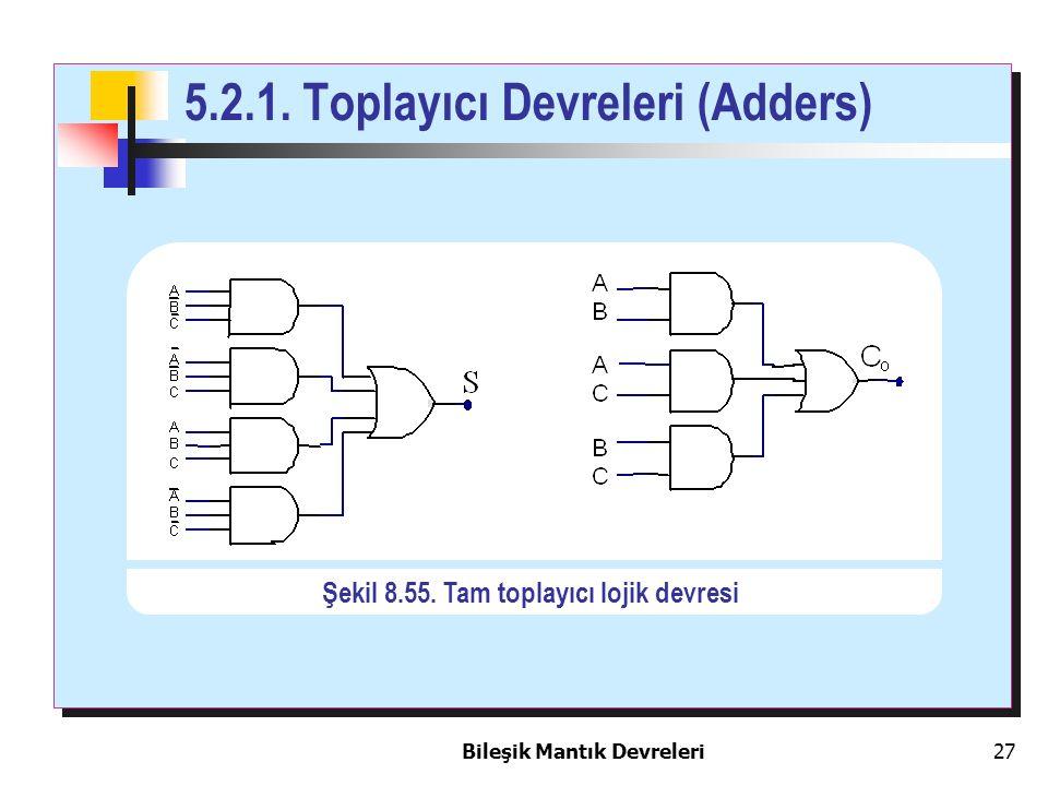 Bileşik Mantık Devreleri 27 Şekil 8.55. Tam toplayıcı lojik devresi 5.2.1. Toplayıcı Devreleri (Adders)