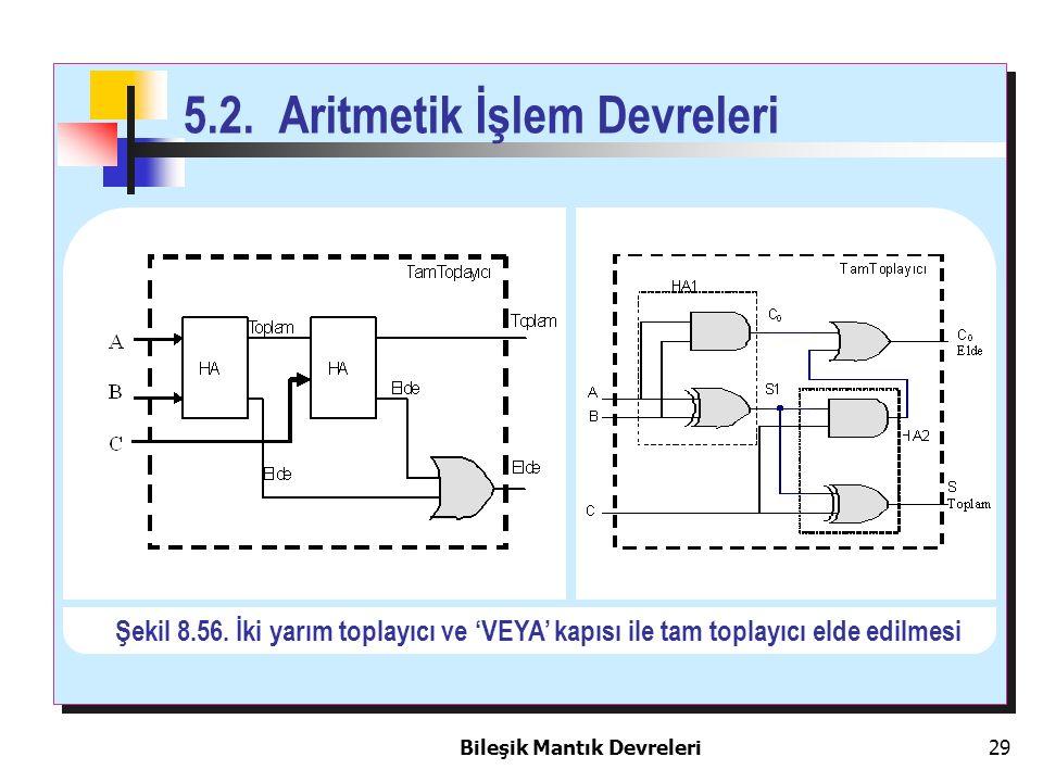 Bileşik Mantık Devreleri 29 5.2. Aritmetik İşlem Devreleri Şekil 8.56. İki yarım toplayıcı ve 'VEYA' kapısı ile tam toplayıcı elde edilmesi