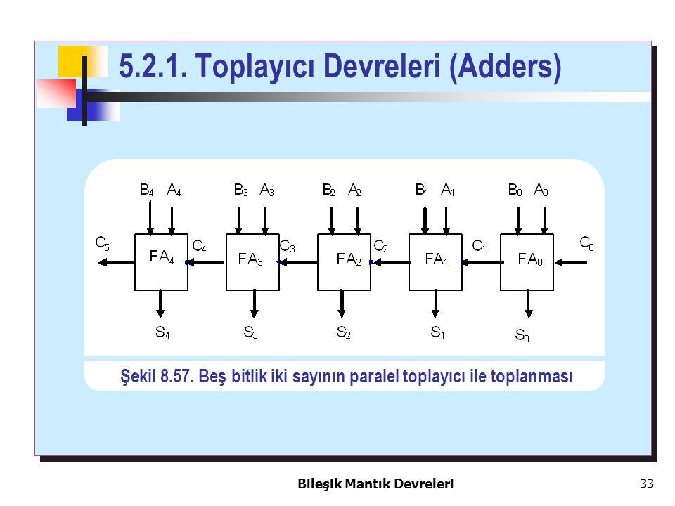 Bileşik Mantık Devreleri 33 Şekil 8.57. Beş bitlik iki sayının paralel toplayıcı ile toplanması 5.2.1. Toplayıcı Devreleri (Adders)