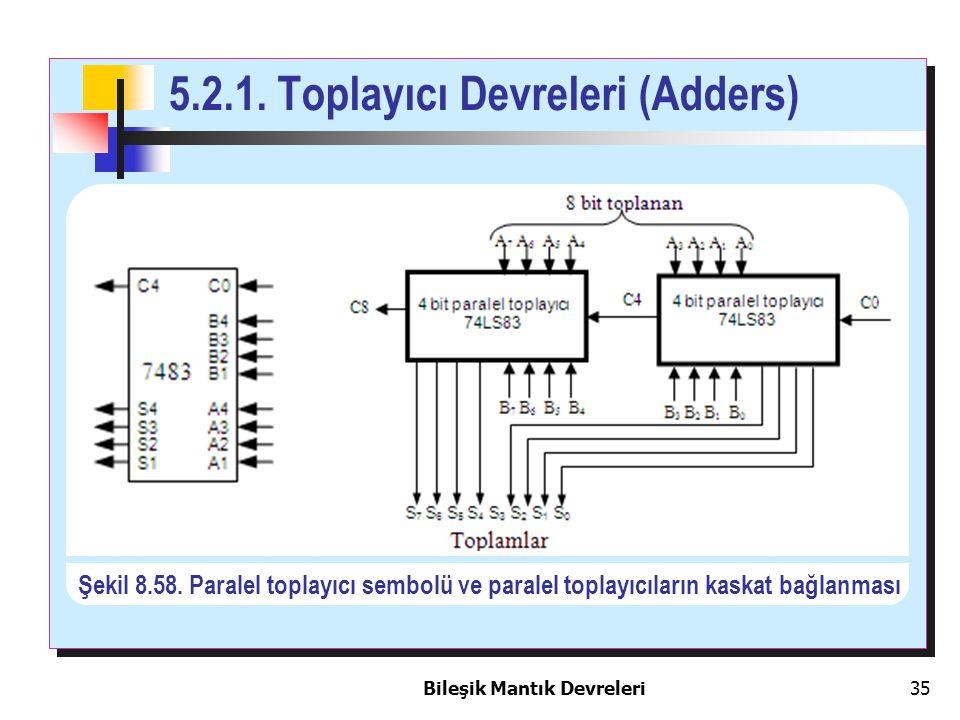 Bileşik Mantık Devreleri 35 Şekil 8.58. Paralel toplayıcı sembolü ve paralel toplayıcıların kaskat bağlanması 5.2.1. Toplayıcı Devreleri (Adders)