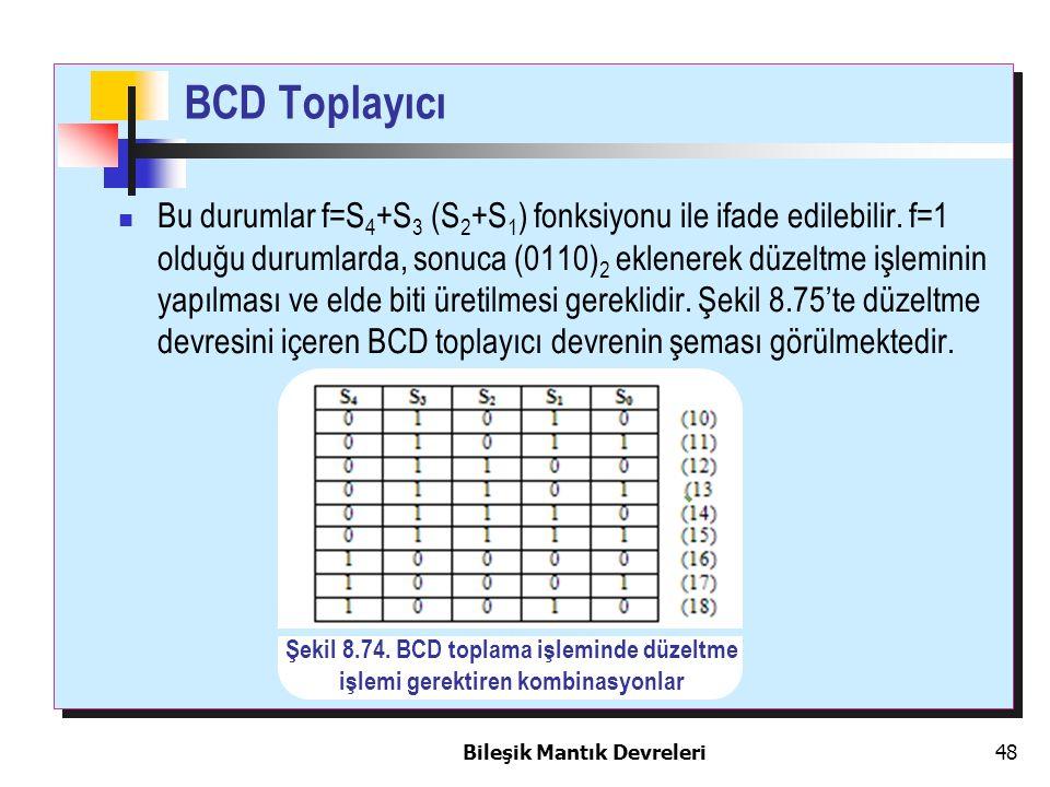 Bileşik Mantık Devreleri 48 BCD Toplayıcı Bu durumlar f=S 4 +S 3 (S 2 +S 1 ) fonksiyonu ile ifade edilebilir. f=1 olduğu durumlarda, sonuca (0110) 2 e