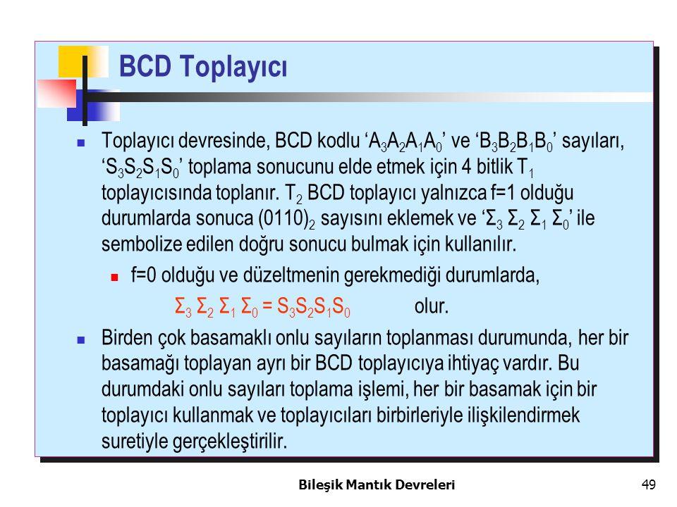 Bileşik Mantık Devreleri 49 BCD Toplayıcı Toplayıcı devresinde, BCD kodlu 'A 3 A 2 A 1 A 0 ' ve 'B 3 B 2 B 1 B 0 ' sayıları, 'S 3 S 2 S 1 S 0 ' toplam
