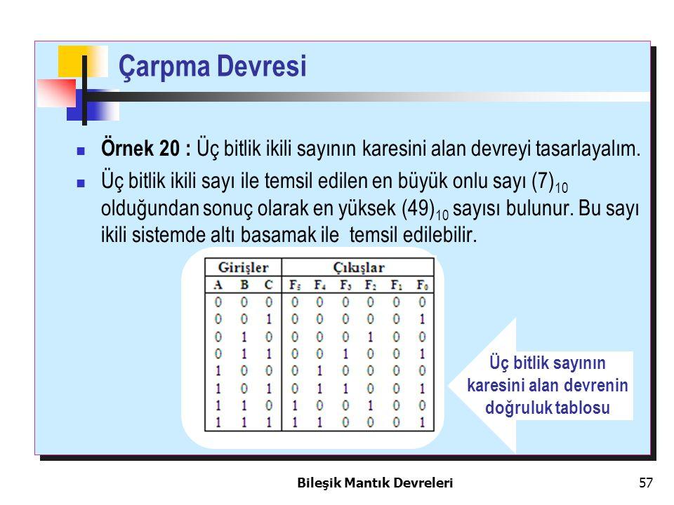 Bileşik Mantık Devreleri 57 Çarpma Devresi Örnek 20 : Üç bitlik ikili sayının karesini alan devreyi tasarlayalım. Üç bitlik ikili sayı ile temsil edil