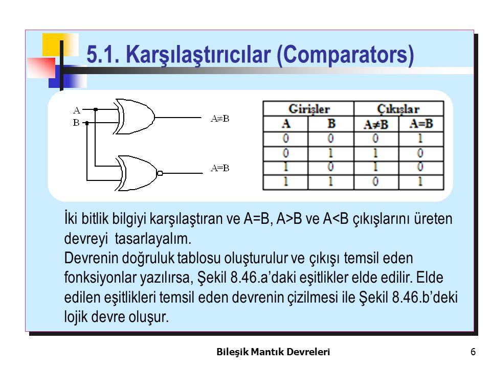 Bileşik Mantık Devreleri 6 5.1. Karşılaştırıcılar (Comparators) İki bitlik bilgiyi karşılaştıran ve A=B, A>B ve A<B çıkışlarını üreten devreyi tasarla