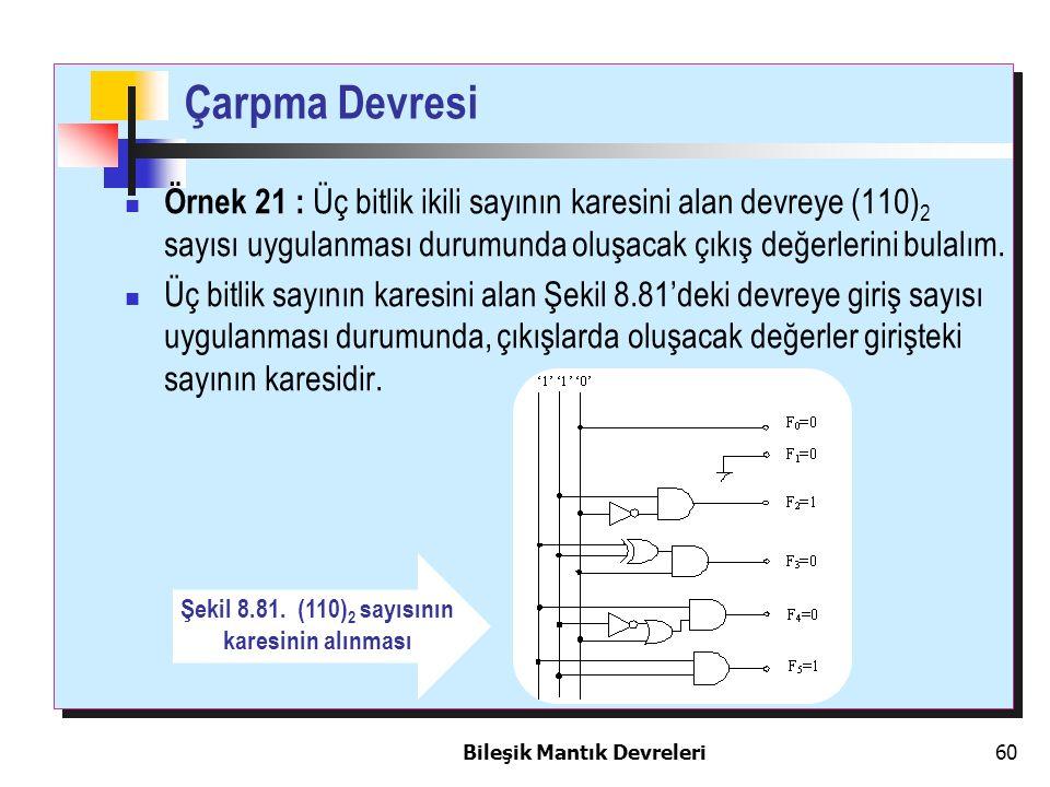 Bileşik Mantık Devreleri 60 Çarpma Devresi Örnek 21 : Üç bitlik ikili sayının karesini alan devreye (110) 2 sayısı uygulanması durumunda oluşacak çıkı
