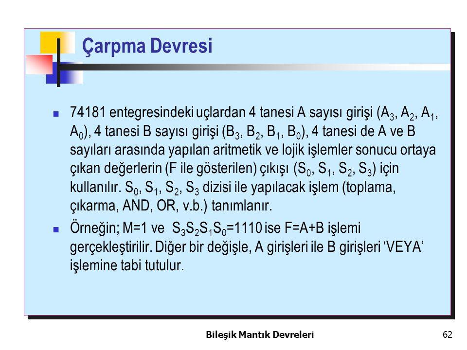 Bileşik Mantık Devreleri 62 Çarpma Devresi 74181 entegresindeki uçlardan 4 tanesi A sayısı girişi (A 3, A 2, A 1, A 0 ), 4 tanesi B sayısı girişi (B 3