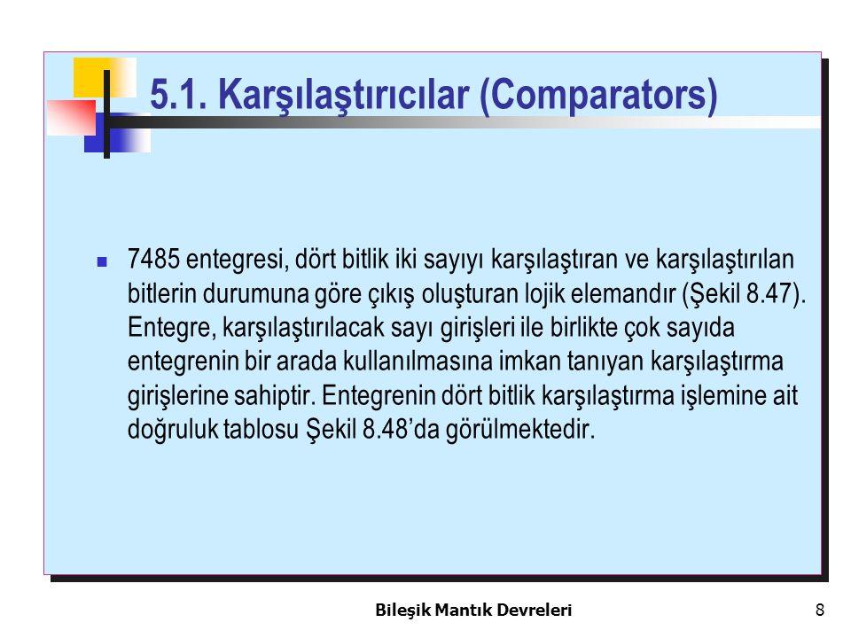 Bileşik Mantık Devreleri 8 5.1. Karşılaştırıcılar (Comparators) 7485 entegresi, dört bitlik iki sayıyı karşılaştıran ve karşılaştırılan bitlerin durum