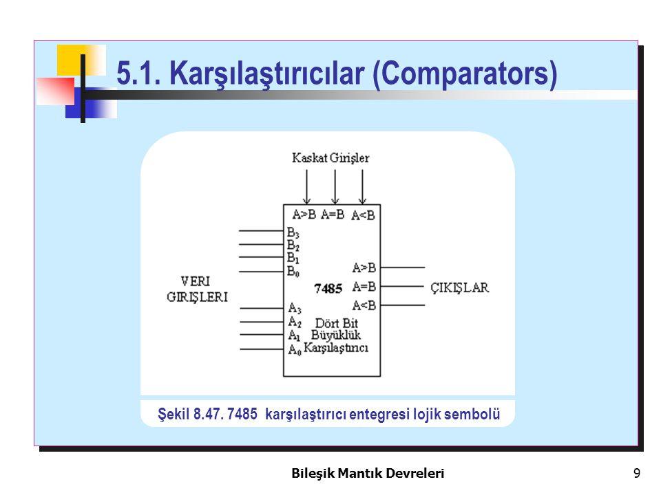 Bileşik Mantık Devreleri 9 5.1. Karşılaştırıcılar (Comparators) Şekil 8.47. 7485 karşılaştırıcı entegresi lojik sembolü