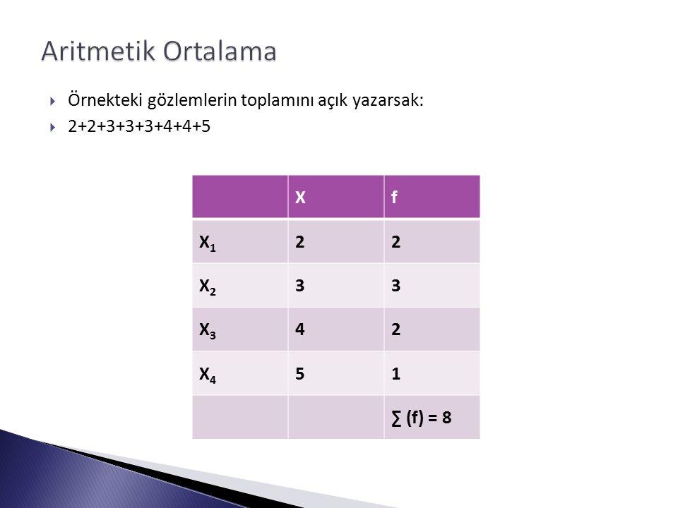  Örnekteki gözlemlerin toplamını açık yazarsak:  2+2+3+3+3+4+4+5 Xf X1X1 22 X2X2 33 X3X3 42 X4X4 51 ∑ (f) = 8