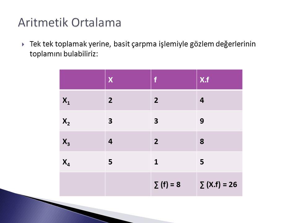  Tek tek toplamak yerine, basit çarpma işlemiyle gözlem değerlerinin toplamını bulabiliriz: XfX.f X1X1 224 X2X2 339 X3X3 428 X4X4 515 ∑ (f) = 8∑ (X.f) = 26