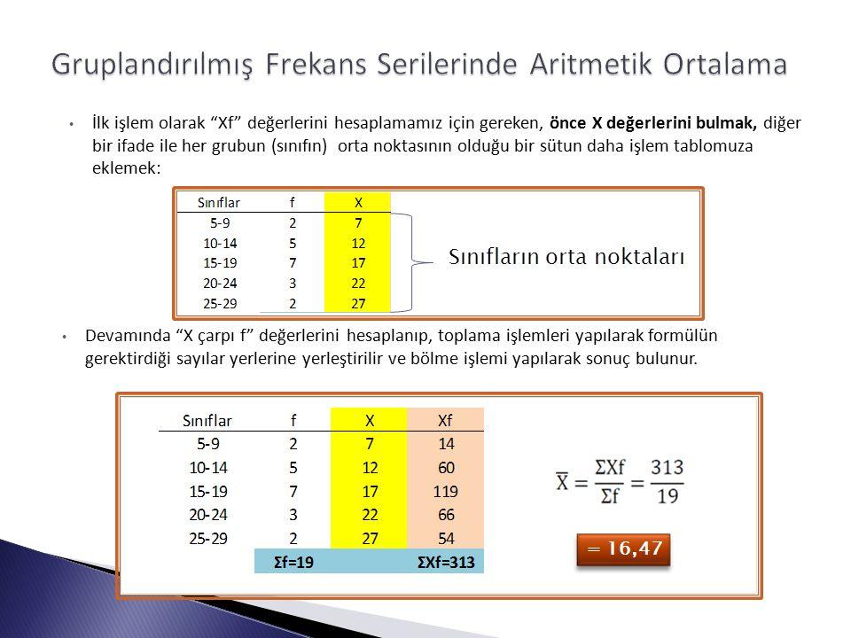 İlk işlem olarak Xf değerlerini hesaplamamız için gereken, önce X değerlerini bulmak, diğer bir ifade ile her grubun (sınıfın) orta noktasının olduğu bir sütun daha işlem tablomuza eklemek: Devamında X çarpı f değerlerini hesaplanıp, toplama işlemleri yapılarak formülün gerektirdiği sayılar yerlerine yerleştirilir ve bölme işlemi yapılarak sonuç bulunur.