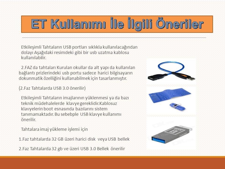Etkileşimli Tahtaların USB portları sıklıkla kullanılacağından dolayı Aşağıdaki resimdeki gibi bir usb uzatma kablosu kullanılabilir.