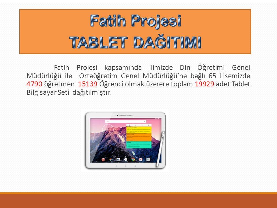 Fatih Projesi kapsamında ilimizde Din Öğretimi Genel Müdürlüğü ile Ortaöğretim Genel Müdürlüğü'ne bağlı 65 Lisemizde 4790 öğretmen 15139 Öğrenci olmak üzerere toplam 19929 adet Tablet Bilgisayar Seti dağıtılmıştır.
