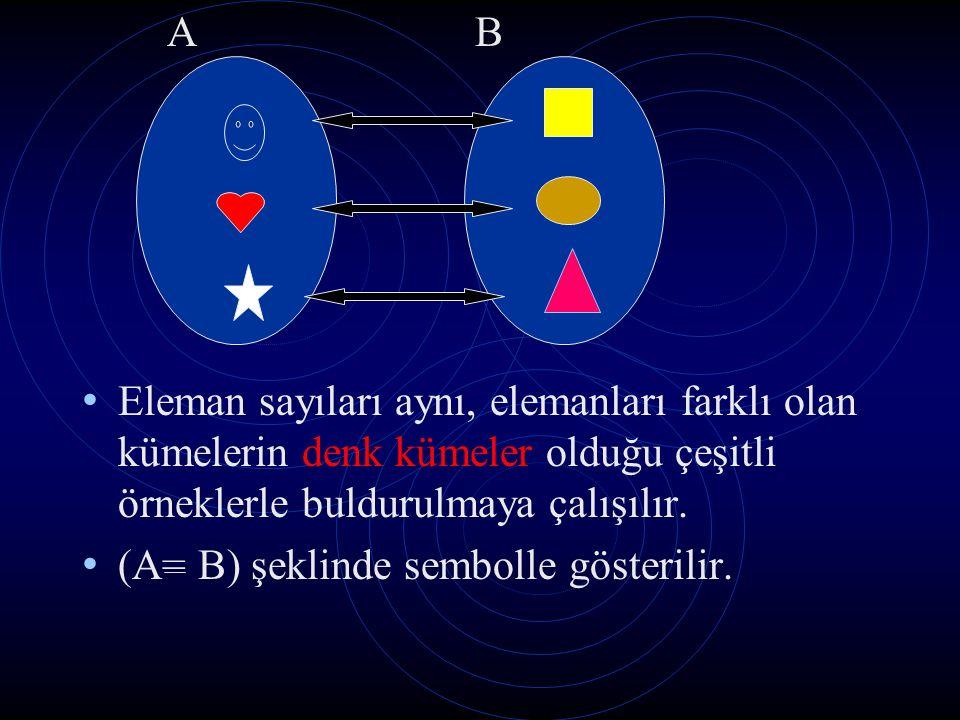 Öğretme- öğrenme etkinliklerini uygulama Eleman sayıları ve elemanları aynı olan kümelere örnek verilir.