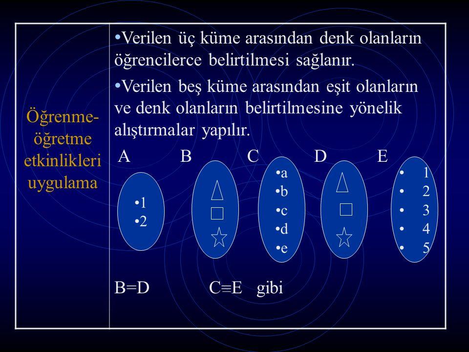 A B Eleman sayıları aynı, elemanları farklı olan kümelerin denk kümeler olduğu çeşitli örneklerle buldurulmaya çalışılır.