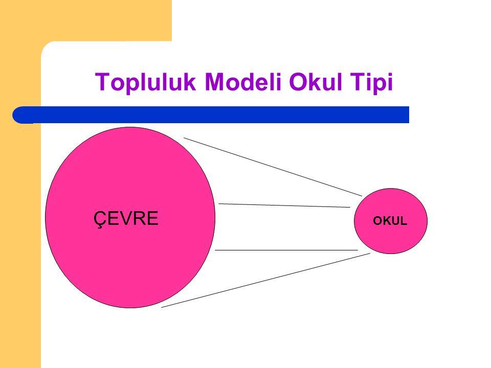 Topluluk Modeli Okul Tipi ÇEVRE