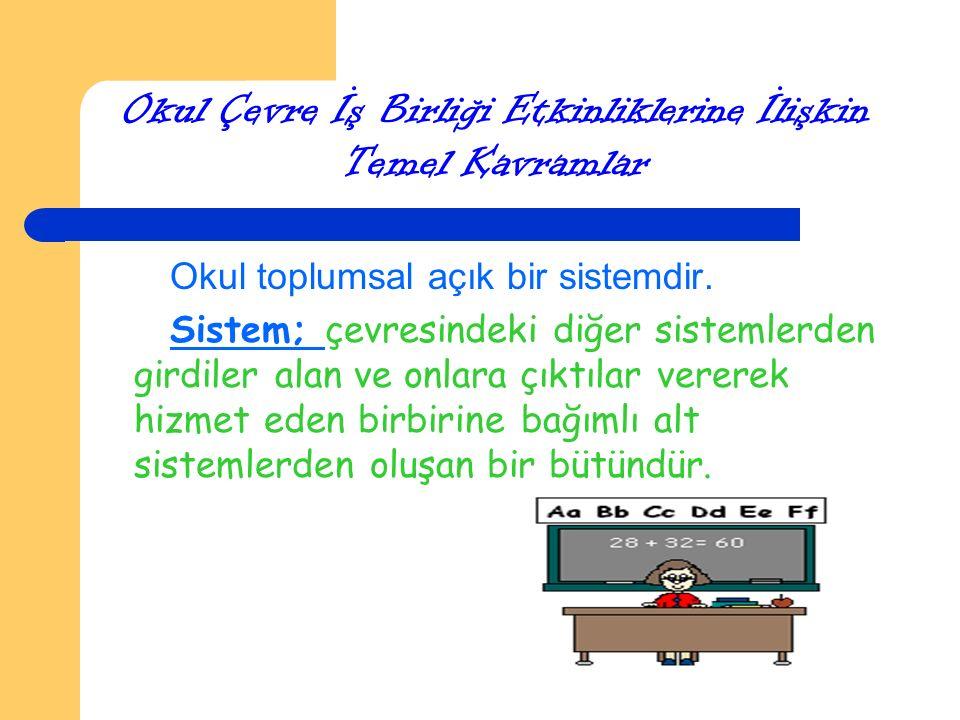 Okul Çevre İş Birliği Etkinliklerine İlişkin Temel Kavramlar Okul toplumsal açık bir sistemdir.