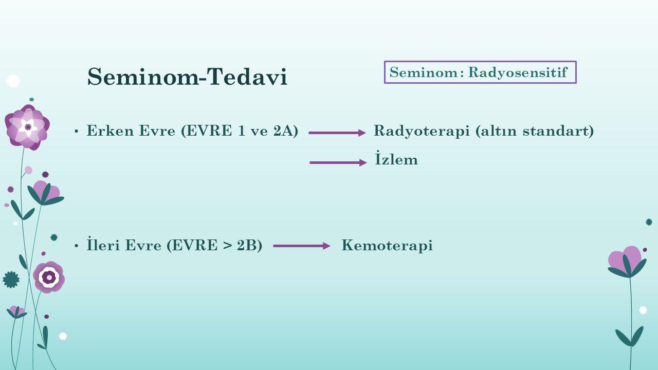 Seminom-Tedavi Erken Evre (EVRE 1 ve 2A) Radyoterapi (altın standart) İzlem İleri Evre (EVRE > 2B) Kemoterapi Seminom : Radyosensitif