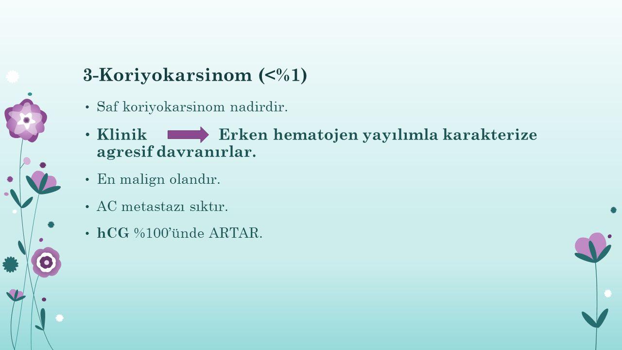 3-Koriyokarsinom (<%1) Saf koriyokarsinom nadirdir. Klinik Erken hematojen yayılımla karakterize agresif davranırlar. En malign olandır. AC metastazı