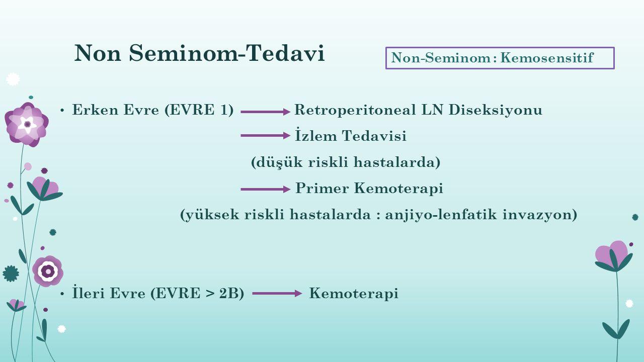 Non Seminom-Tedavi Erken Evre (EVRE 1) Retroperitoneal LN Diseksiyonu İzlem Tedavisi (düşük riskli hastalarda) Primer Kemoterapi (yüksek riskli hastal