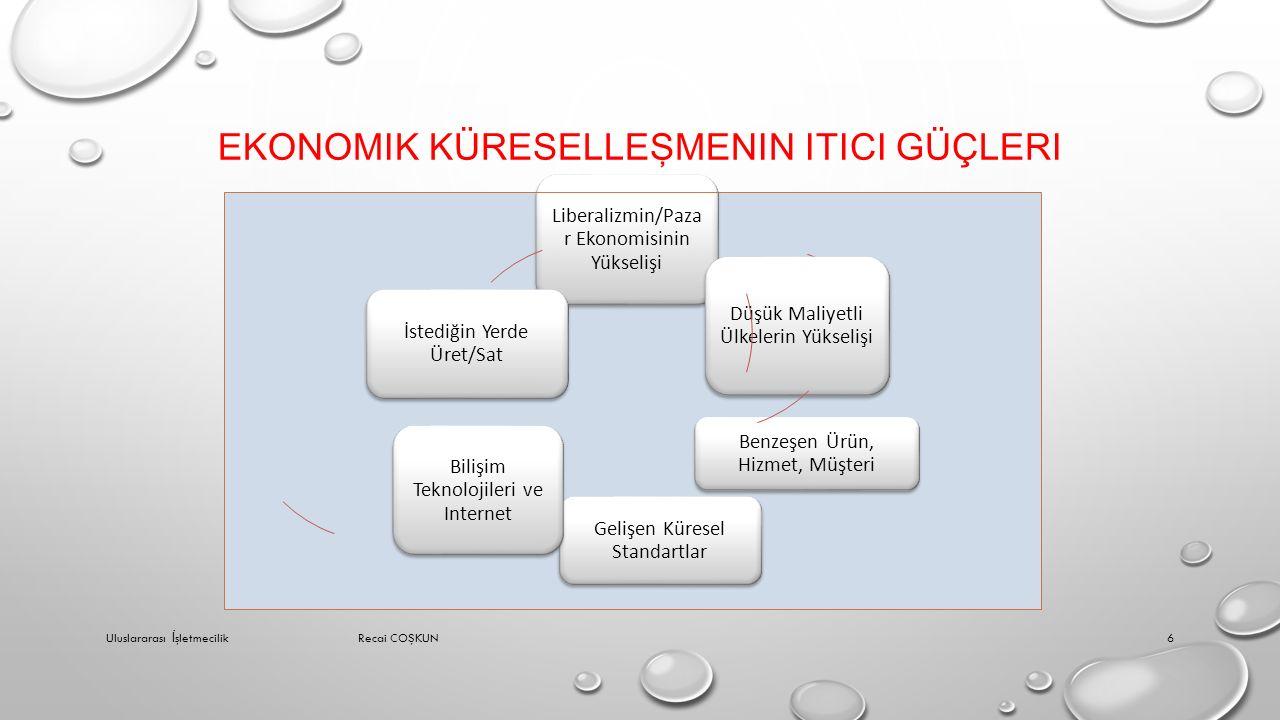 EKONOMIK KÜRESELLEŞMENIN ITICI GÜÇLERI Uluslararası İ şletmecilik Recai COŞKUN 6 Liberalizmin/Paza r Ekonomisinin Yükselişi Düşük Maliyetli Ülkelerin Yükselişi Benzeşen Ürün, Hizmet, Müşteri Gelişen Küresel Standartlar Bilişim Teknolojileri ve Internet İstediğin Yerde Üret/Sat