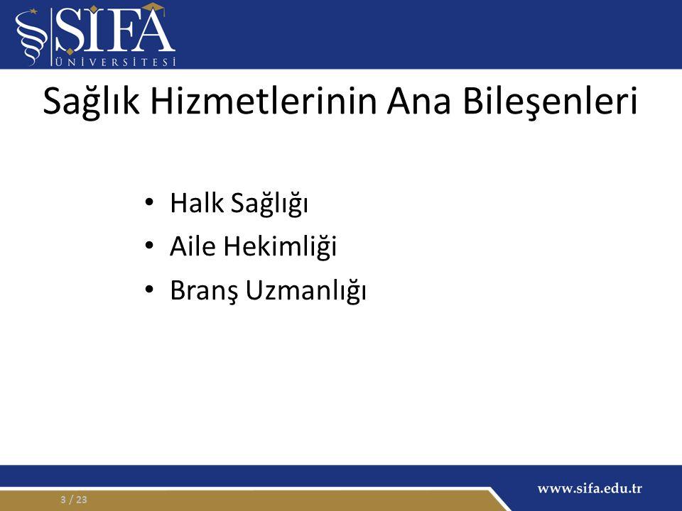 Sağlık Hizmetlerinin Ana Bileşenleri Halk Sağlığı Aile Hekimliği Branş Uzmanlığı / 233