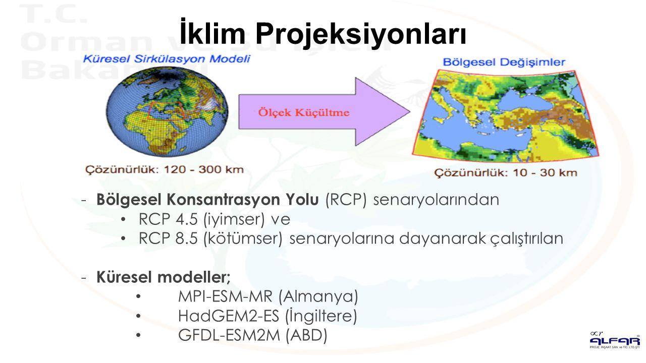 - Bölgesel Konsantrasyon Yolu (RCP) senaryolarından RCP 4.5 (iyimser) ve RCP 8.5 (kötümser) senaryolarına dayanarak çalıştırılan - Küresel modeller; M