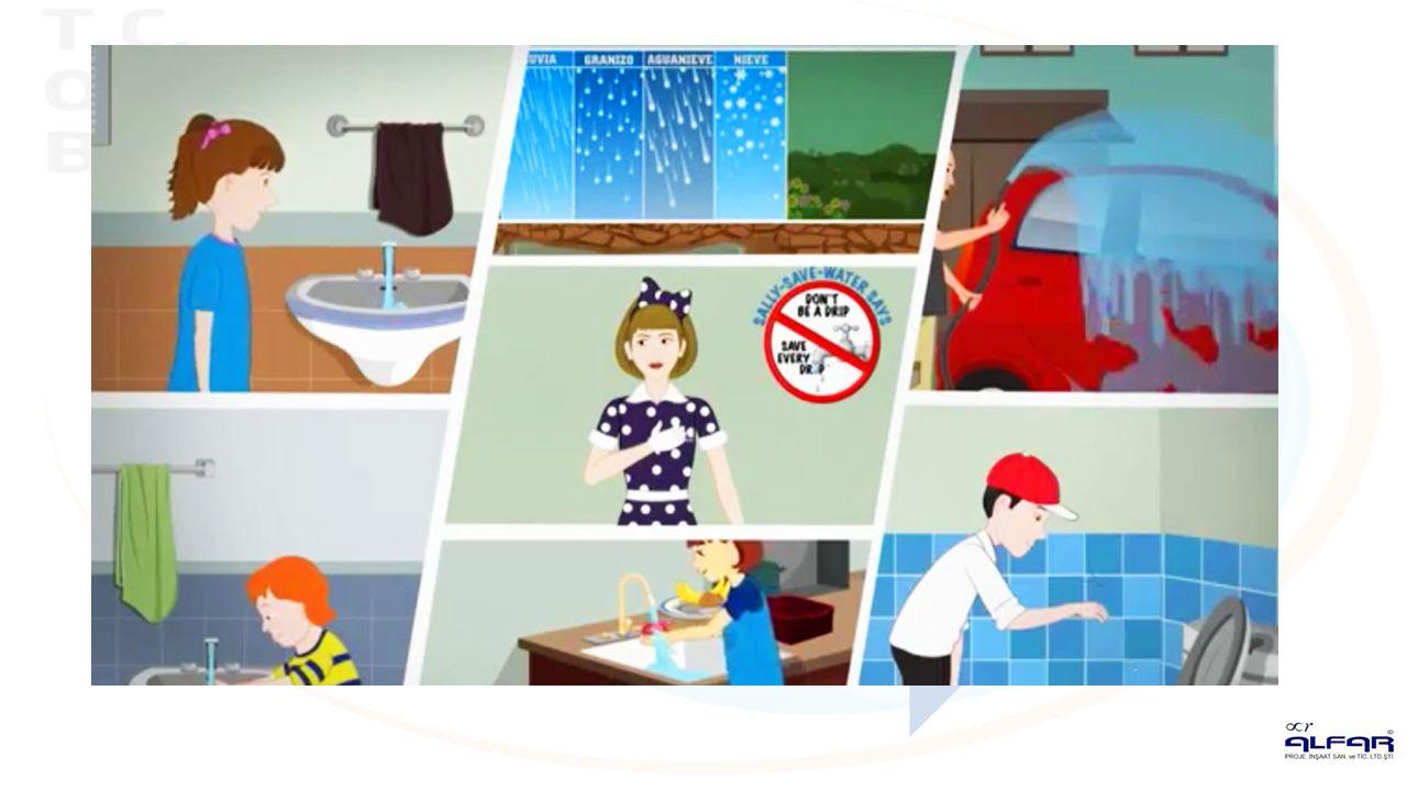 Standart Yağış İndisi (SPI)