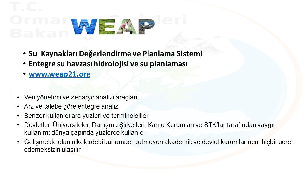 Su Kaynakları Değerlendirme ve Planlama Sistemi Entegre su havzası hidrolojisi ve su planlaması www.weap21.org Veri yönetimi ve senaryo analizi araçla