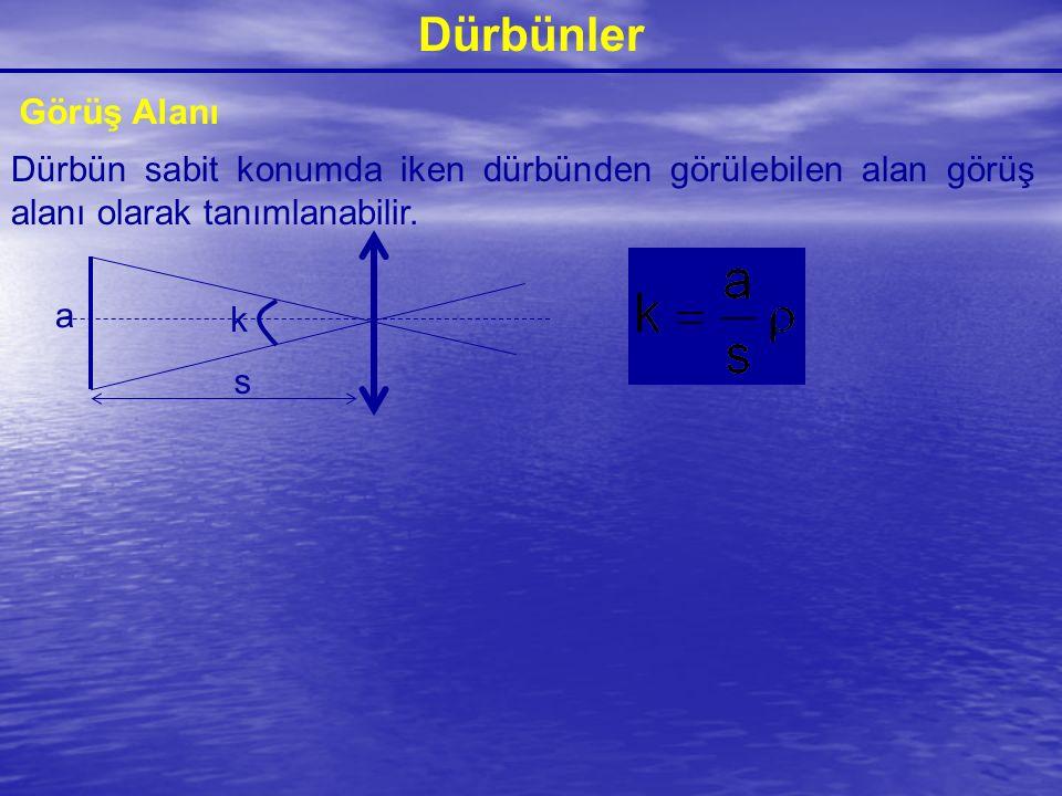 Dürbünler Dürbün sabit konumda iken dürbünden görülebilen alan görüş alanı olarak tanımlanabilir. Görüş Alanı a k s