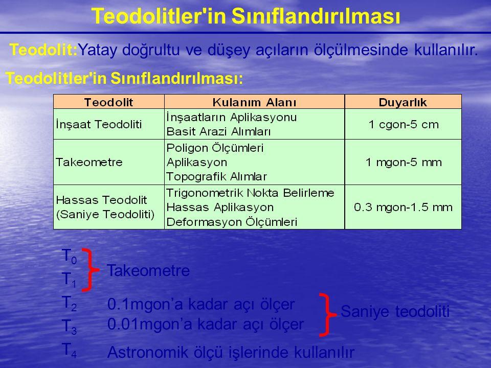 Teodolitler'in Sınıflandırılması Teodolit:Yatay doğrultu ve düşey açıların ölçülmesinde kullanılır. Teodolitler'in Sınıflandırılması: T0T1T2T3T4T0T1T2