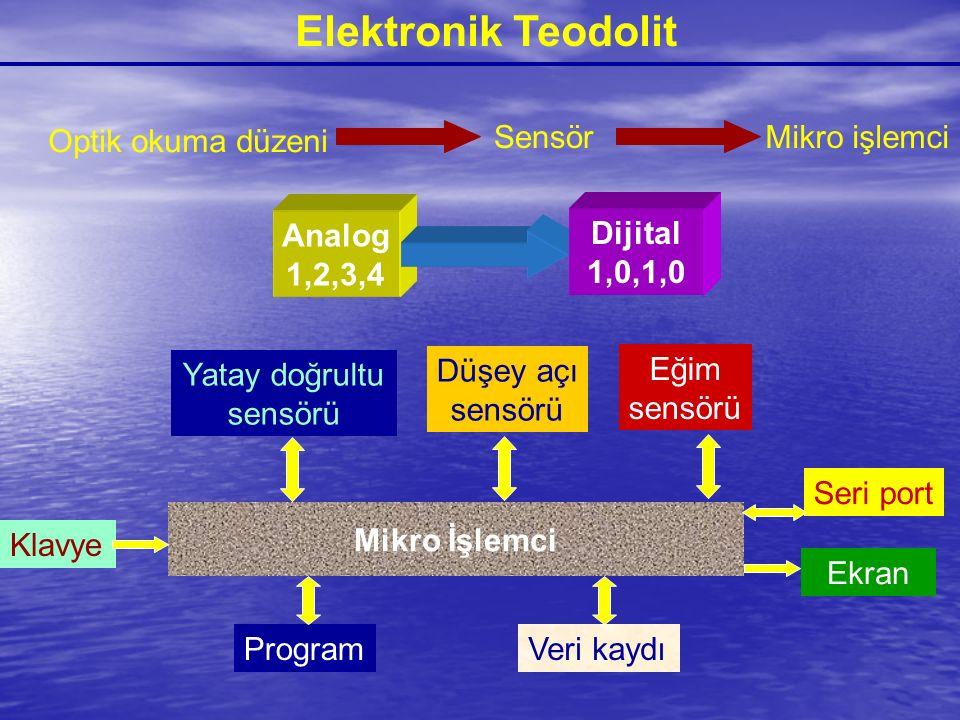 Elektronik Teodolit Analog 1,2,3,4 Dijital 1,0,1,0 Optik okuma düzeni SensörMikro işlemci Mikro İşlemci Klavye Yatay doğrultu sensörü Düşey açı sensör