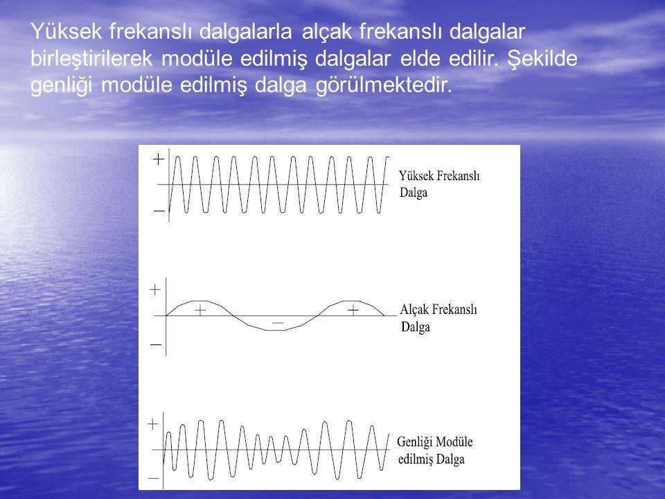 Yüksek frekanslı dalgalarla alçak frekanslı dalgalar birleştirilerek modüle edilmiş dalgalar elde edilir. Şekilde genliği modüle edilmiş dalga görülme