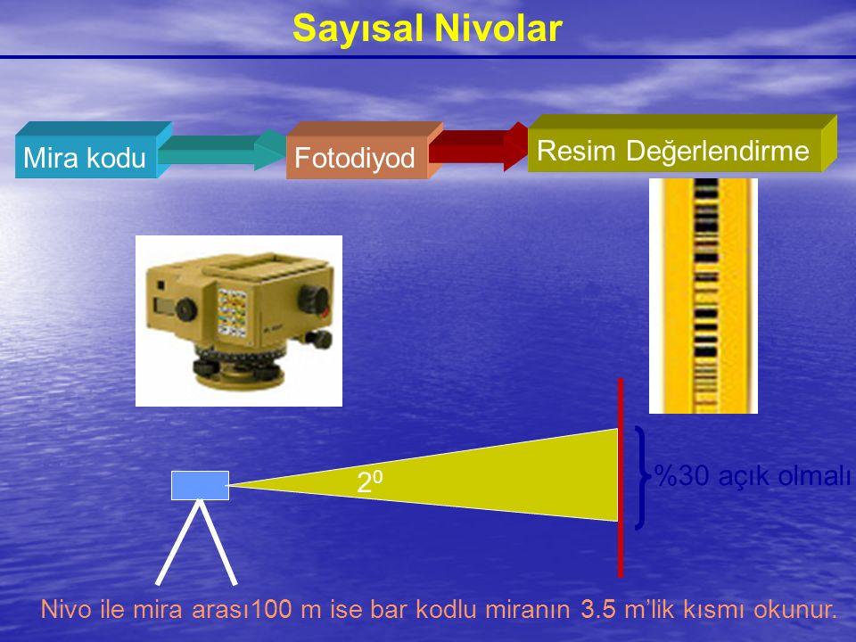 Sayısal Nivolar Mira koduFotodiyod Resim Değerlendirme 2020 %30 açık olmalı Nivo ile mira arası100 m ise bar kodlu miranın 3.5 m'lik kısmı okunur.