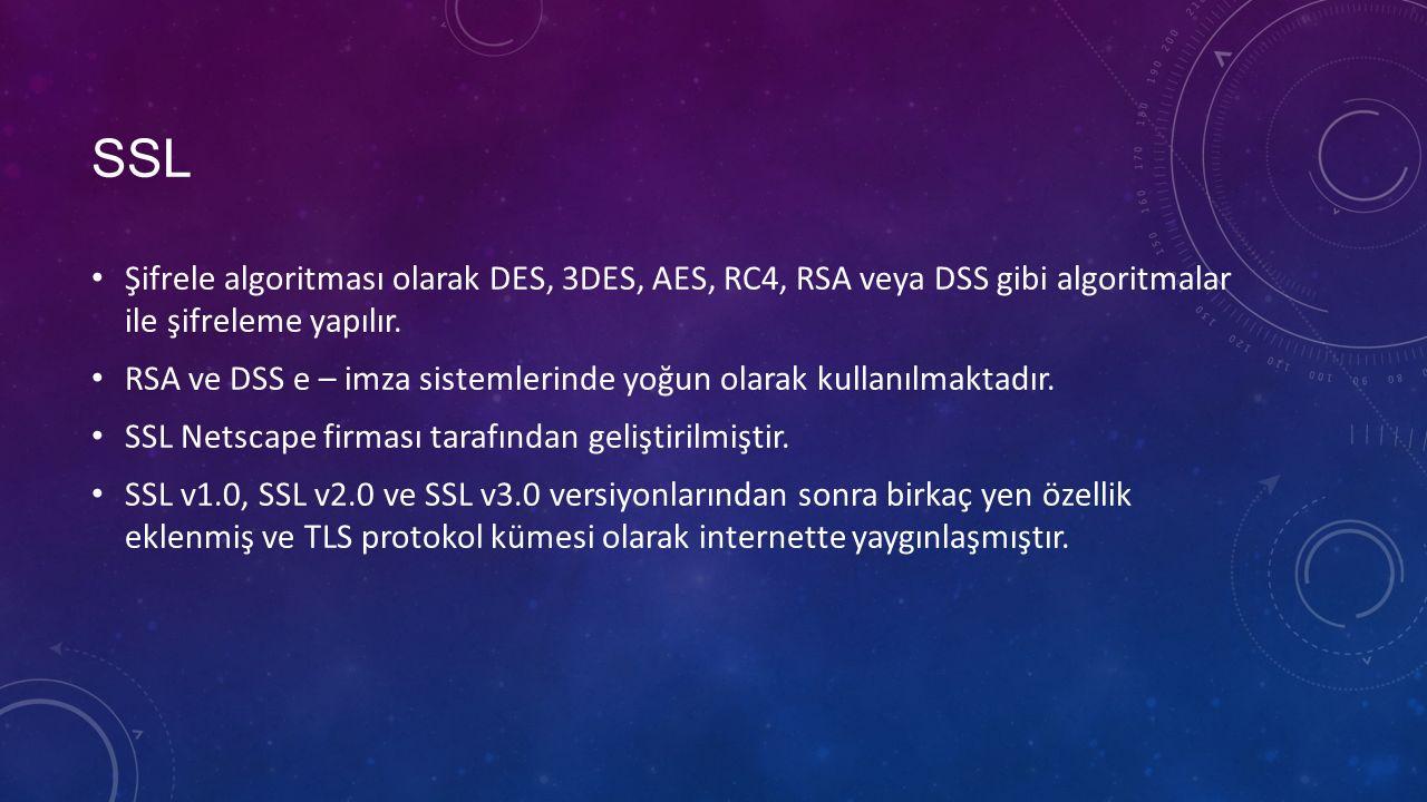 SSL Şifrele algoritması olarak DES, 3DES, AES, RC4, RSA veya DSS gibi algoritmalar ile şifreleme yapılır.