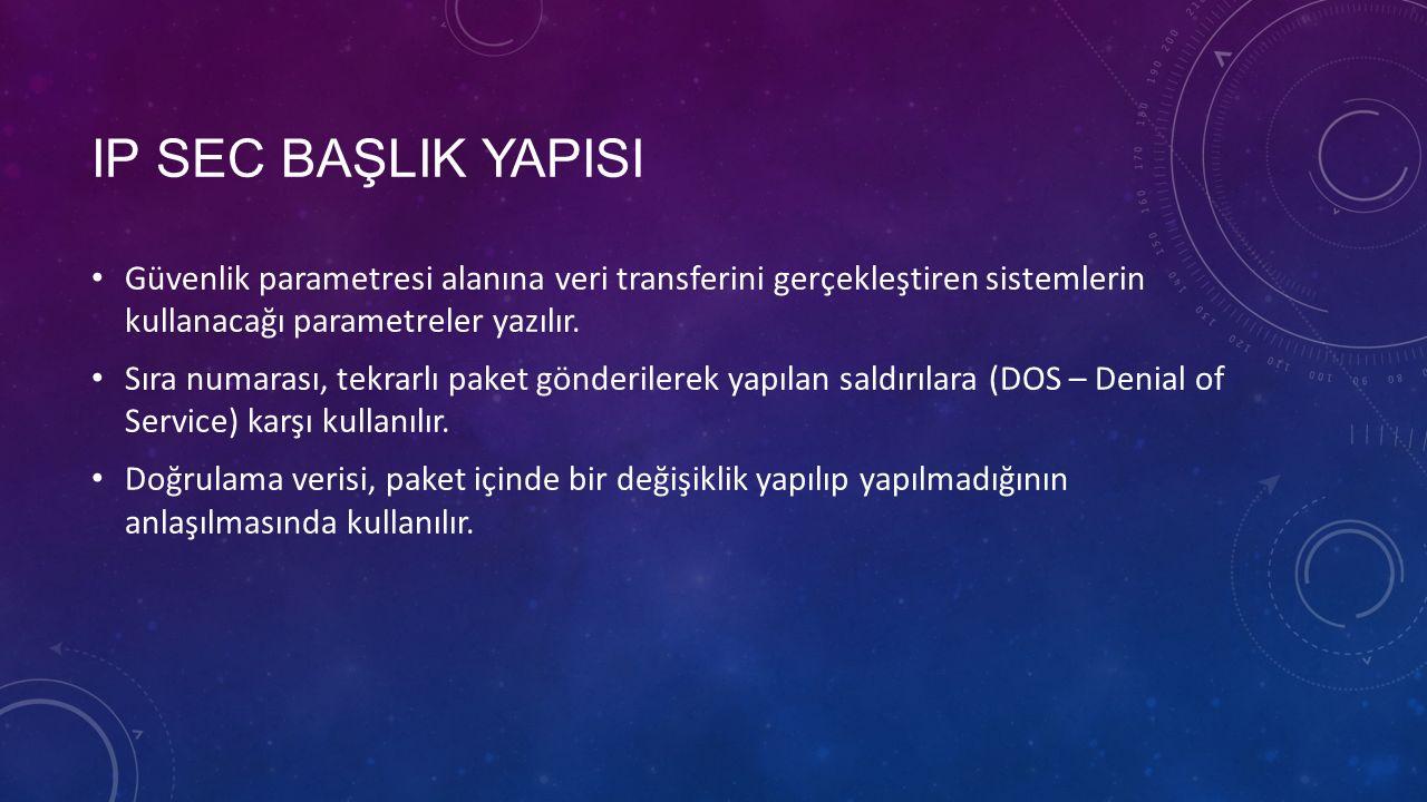 IP SEC BAŞLIK YAPISI Güvenlik parametresi alanına veri transferini gerçekleştiren sistemlerin kullanacağı parametreler yazılır.