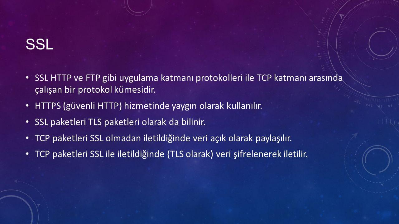 SSL SSL HTTP ve FTP gibi uygulama katmanı protokolleri ile TCP katmanı arasında çalışan bir protokol kümesidir.