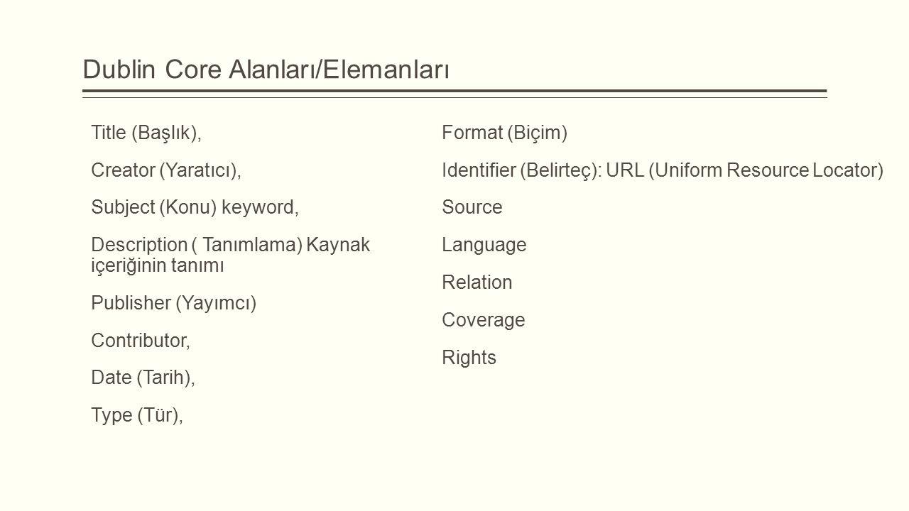 Dublin Core Alanları/Elemanları Title (Başlık), Creator (Yaratıcı), Subject (Konu) keyword, Description ( Tanımlama) Kaynak içeriğinin tanımı Publisher (Yayımcı) Contributor, Date (Tarih), Type (Tür), Format (Biçim) Identifier (Belirteç): URL (Uniform Resource Locator) Source Language Relation Coverage Rights