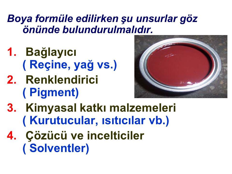 Boya formüle edilirken şu unsurlar göz önünde bulundurulmalıdır. 1. Bağlayıcı ( Reçine, yağ vs.) 2. Renklendirici ( Pigment) 3. Kimyasal katkı malzeme
