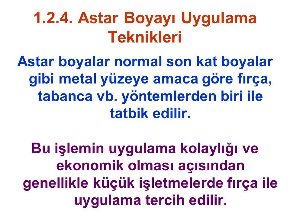 1.2.4. Astar Boyayı Uygulama Teknikleri Astar boyalar normal son kat boyalar gibi metal yüzeye amaca göre fırça, tabanca vb. yöntemlerden biri ile tat