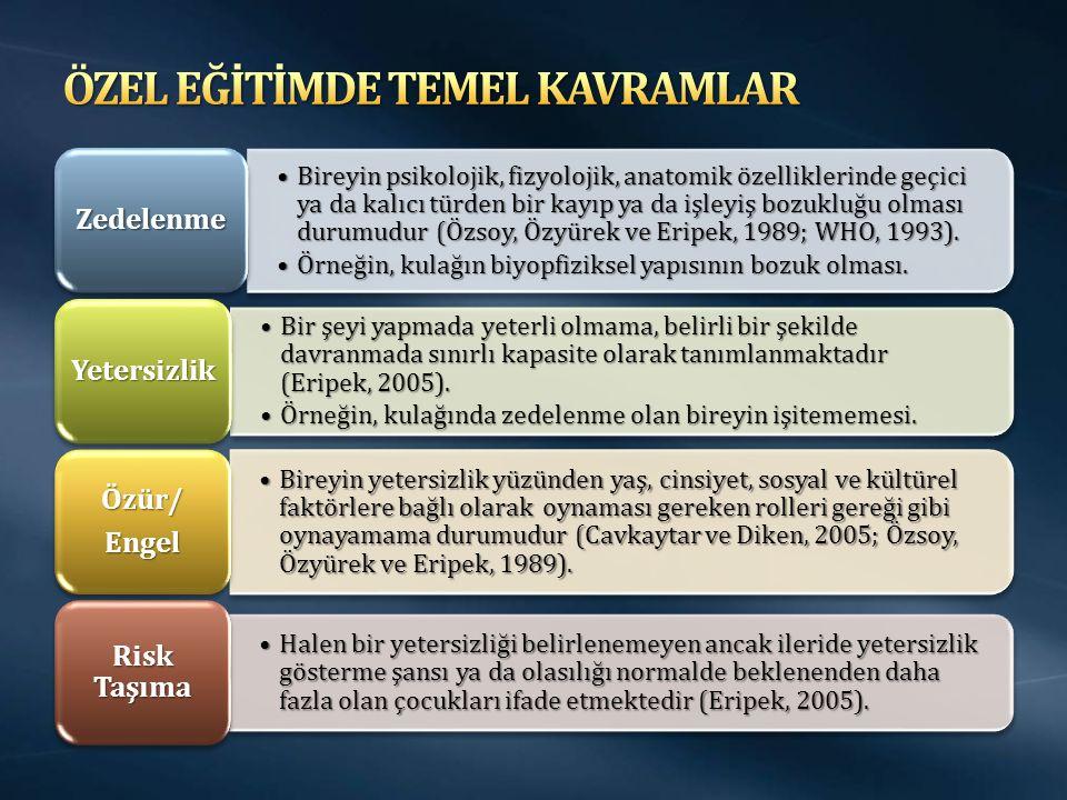Bireyin psikolojik, fizyolojik, anatomik özelliklerinde geçici ya da kalıcı türden bir kayıp ya da işleyiş bozukluğu olması durumudur (Özsoy, Özyürek ve Eripek, 1989; WHO, 1993).Bireyin psikolojik, fizyolojik, anatomik özelliklerinde geçici ya da kalıcı türden bir kayıp ya da işleyiş bozukluğu olması durumudur (Özsoy, Özyürek ve Eripek, 1989; WHO, 1993).