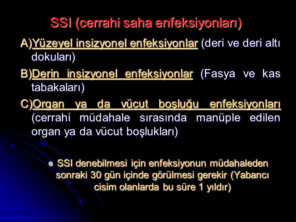 SSI (cerrahi saha enfeksiyonları) A)Yüzeyel insizyonel enfeksiyonlar (deri ve deri altı dokuları) B)Derin insizyonel enfeksiyonlar (Fasya ve kas tabak
