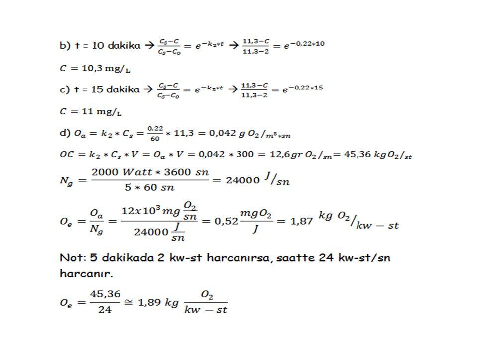 Soru 6: 10 o C sıcaklıkta ve 5 m 3 /sn debisindeki anaerobik yer altı suyunun havalandırılması için her biri 0,3 m yüksekliğinde kaskat(kademeli) havalandırıcılar kullanılacaktır.