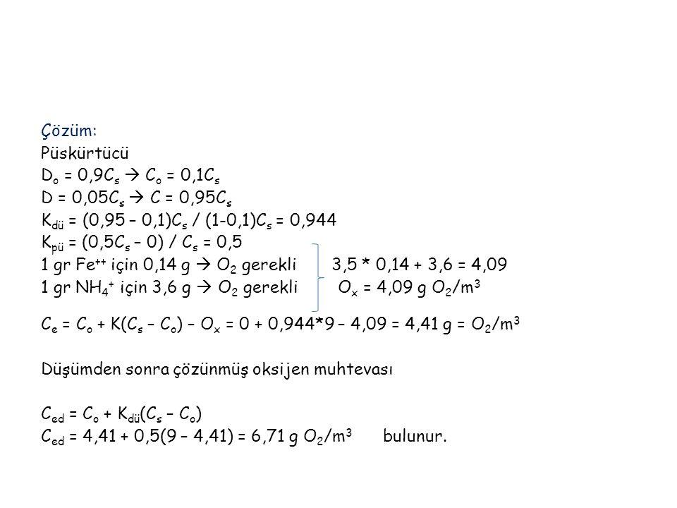 Çözüm: Püskürtücü D o = 0,9C s  C o = 0,1C s D = 0,05C s  C = 0,95C s K dü = (0,95 – 0,1)C s / (1-0,1)C s = 0,944 K pü = (0,5C s – 0) / C s = 0,5 1
