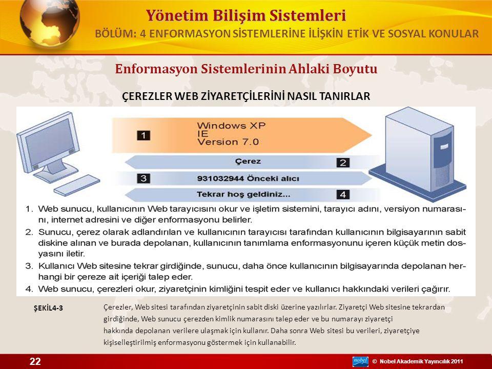© Nobel Akademik Yayıncılık 2011 Yönetim Bilişim Sistemleri Enformasyon Sistemlerinin Ahlaki Boyutu ÇEREZLER WEB ZİYARETÇİLERİNİ NASIL TANIRLAR Çerezler, Web sitesi tarafından ziyaretçinin sabit diski üzerine yazılırlar.