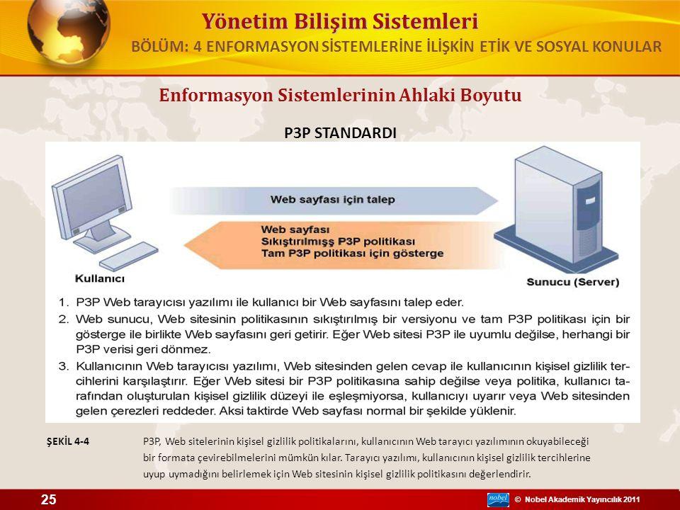 © Nobel Akademik Yayıncılık 2011 Yönetim Bilişim Sistemleri Enformasyon Sistemlerinin Ahlaki Boyutu P3P STANDARDI P3P, Web sitelerinin kişisel gizlilik politikalarını, kullanıcının Web tarayıcı yazılımının okuyabileceği bir formata çevirebilmelerini mümkün kılar.