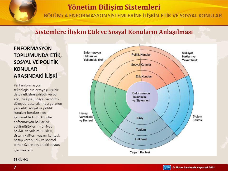 © Nobel Akademik Yayıncılık 2011 Yönetim Bilişim Sistemleri Sistemlere İlişkin Etik ve Sosyal Konuların Anlaşılması ENFORMASYON TOPLUMUNDA ETİK, SOSYAL VE POLİTİK KONULAR ARASINDAKİ İLİŞKİ Yeni enformasyon teknolojisinin ortaya çıkışı bir dalga etkisine sahiptir ve bu etki, bireysel, sosyal ve politik düzeyde başa çıkılması gereken yeni etik, sosyal ve politik konuları beraberinde getirmektedir.